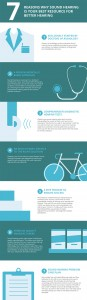 Seven Reasons Why SoundHearing is Your Best Resource for Better Hearing Infographic